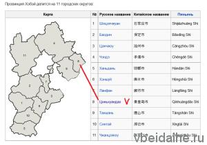 11 округов провинции Хэбэй